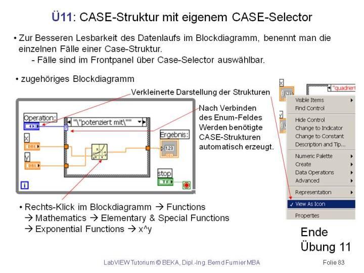 Nett Blockdiagramm Bedeutung Bilder - Der Schaltplan - greigo.com
