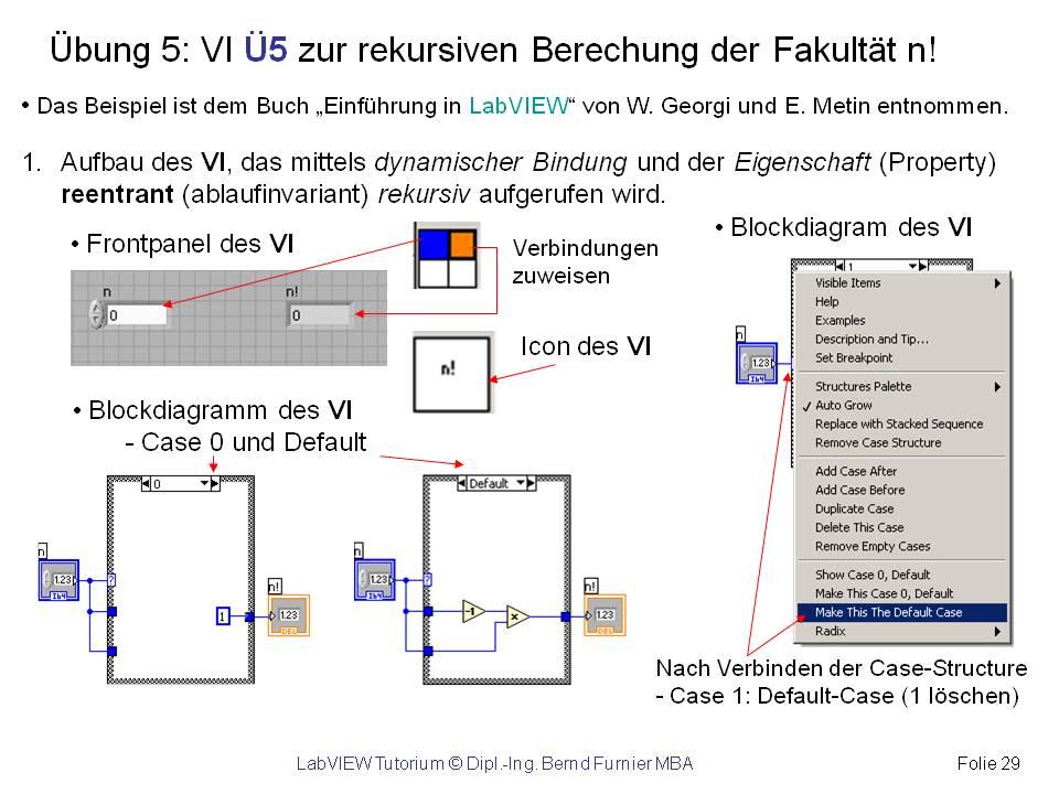 Charmant Beispiel Blockdiagramm Fotos - Elektrische Schaltplan-Ideen ...